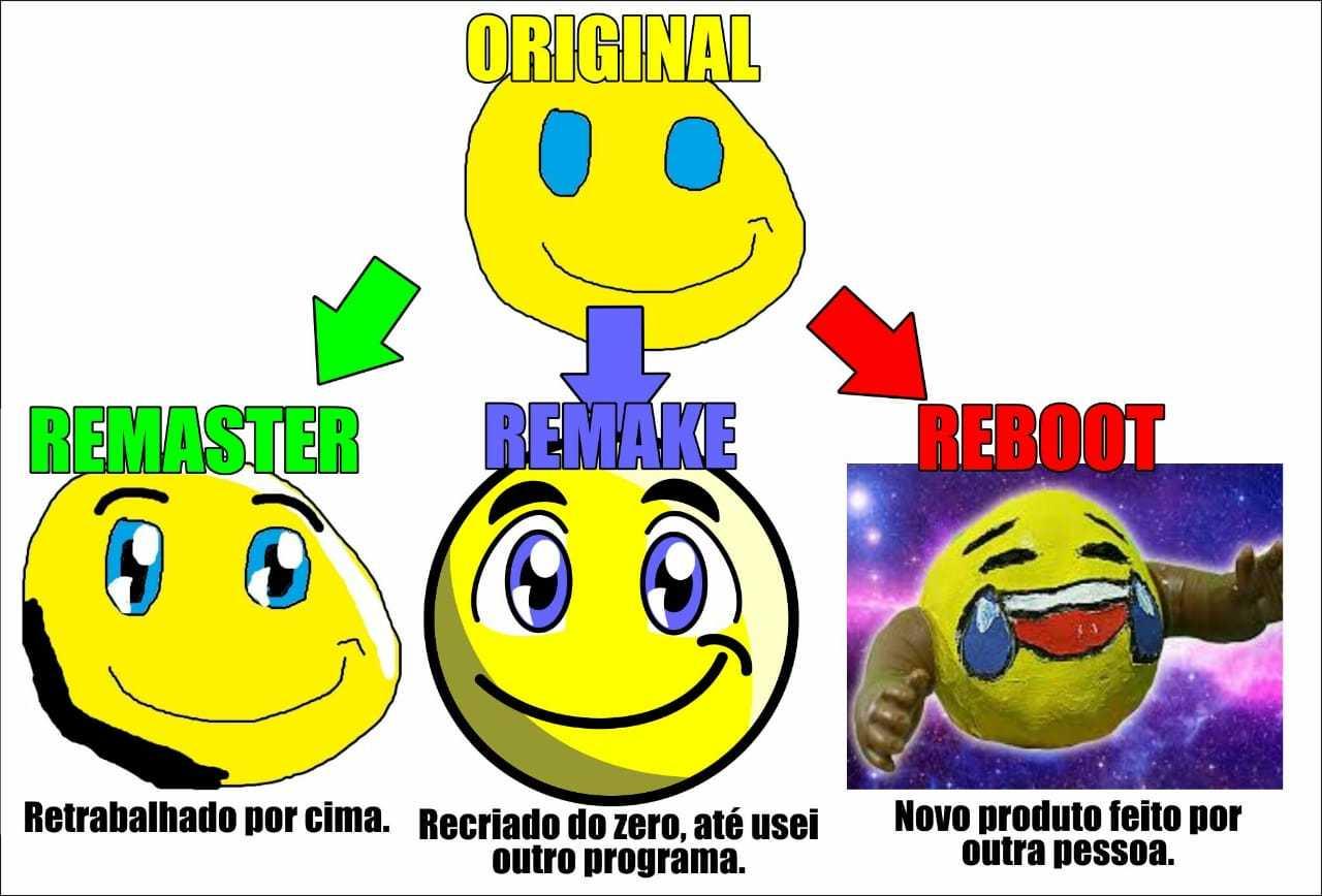 Explicação simples - meme