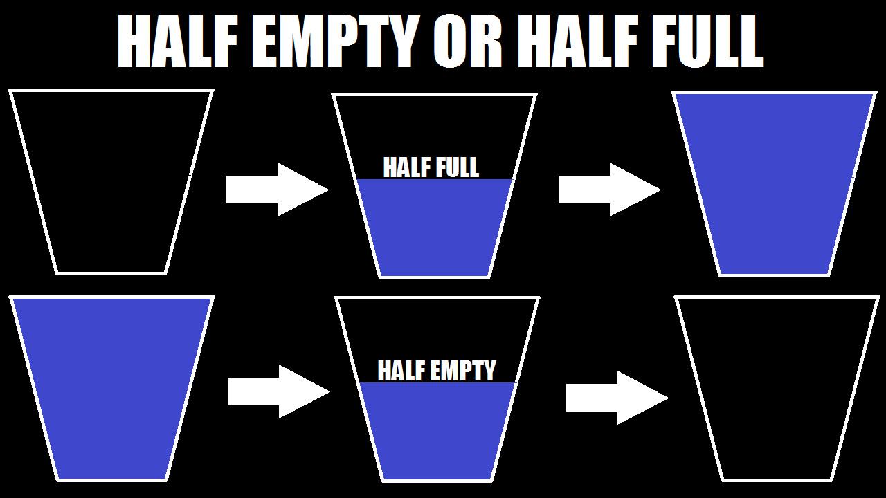 HALF FULL or HALF EMPTY - meme