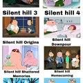 Peter en Silent Hill XD