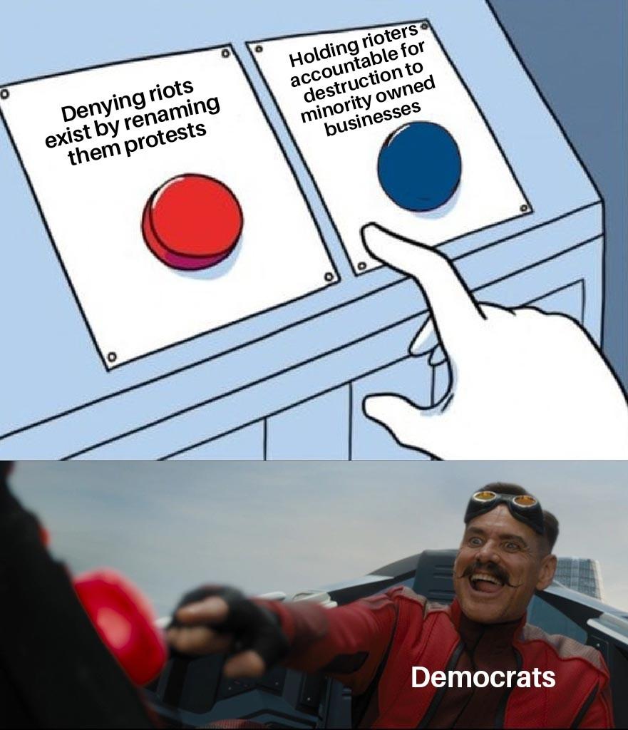 Riot button - meme