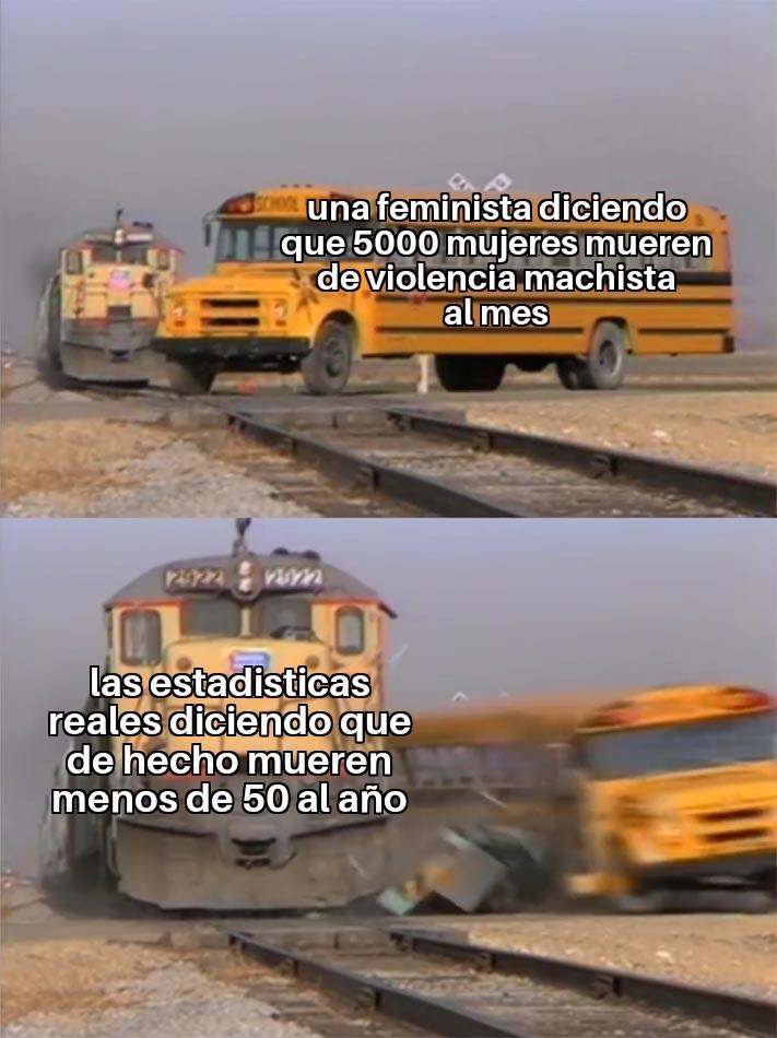 Oh, que sorpresa, las feministas exageran las cosas (otra vez) para viztimizarse y ganar dinero - meme
