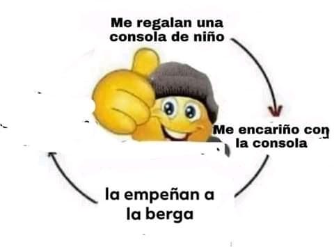Ciclo de vida de una consola en Latinoamérica - meme