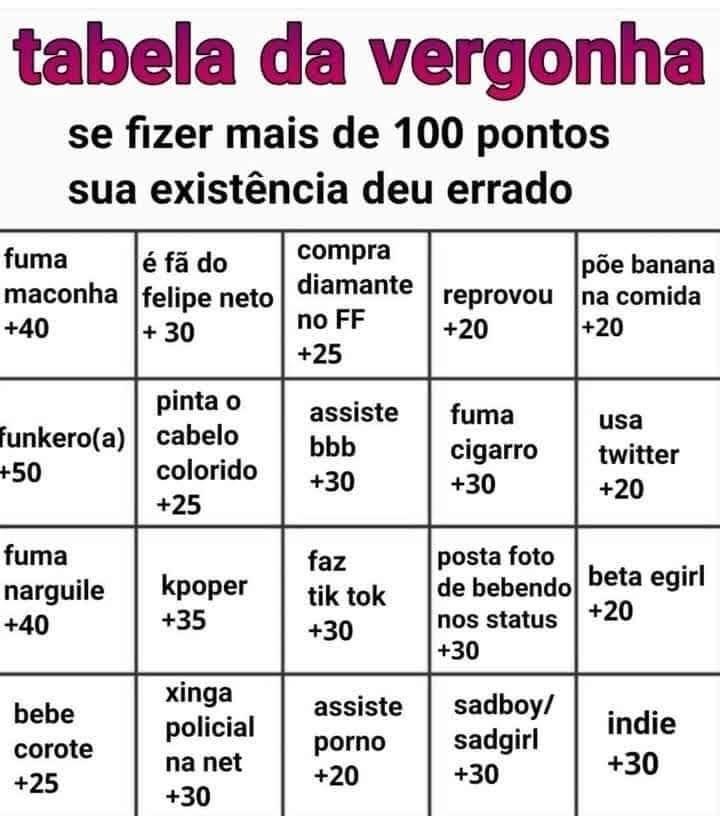 Corno + d 8000 - meme