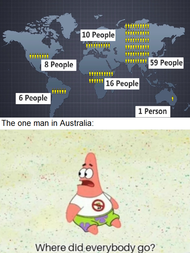 Video was if Earth only had 100 people (The Aussie OWNS a continent that is currently on fire - meme