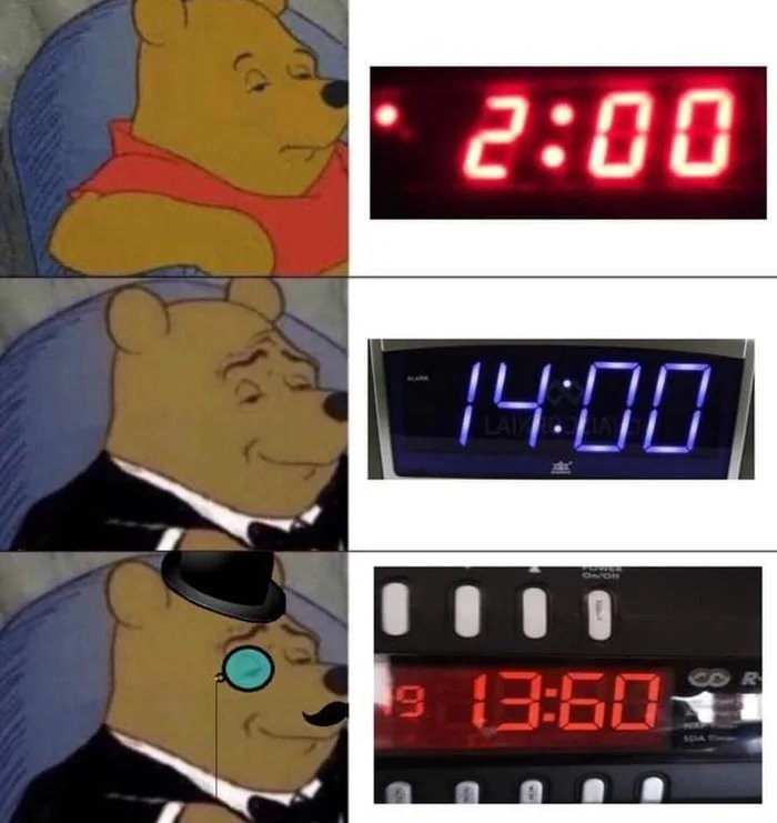 Relógio da china fdc - meme