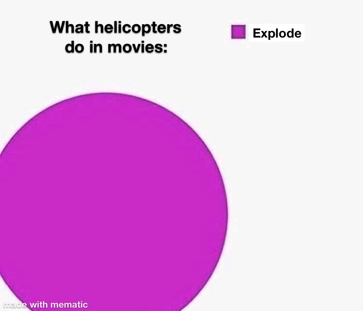 helicopter go boom - meme