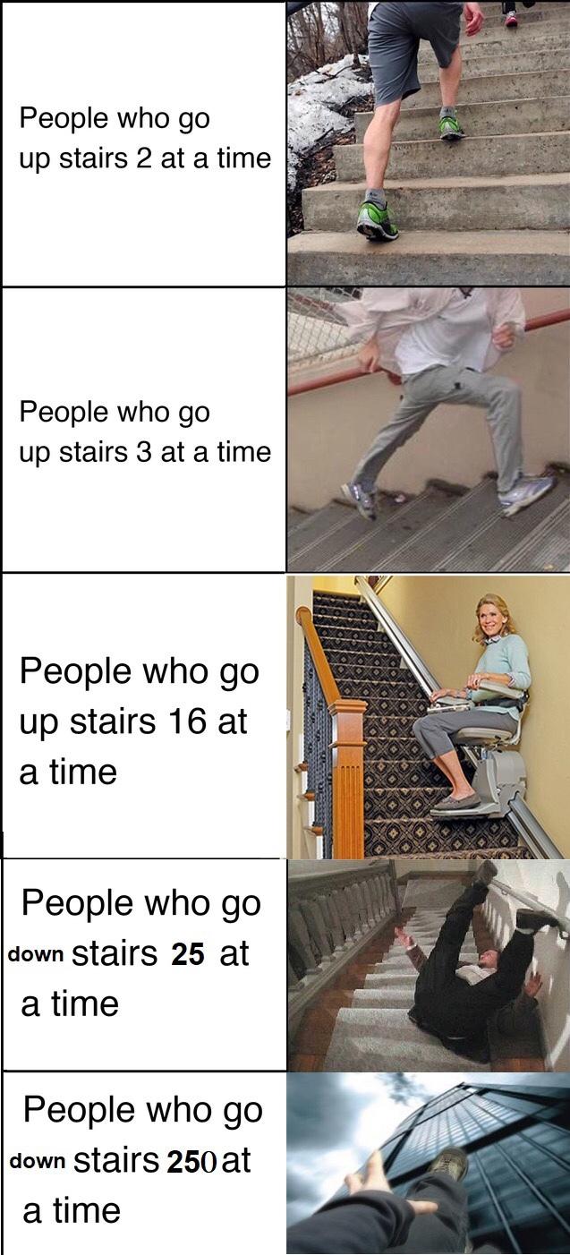 Up and down, up and down, up and down - meme
