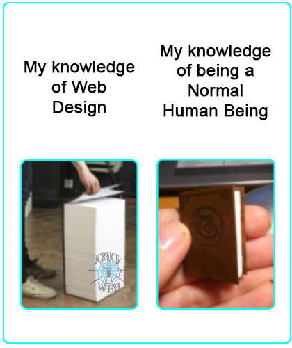 Knowledge of being Normal - meme