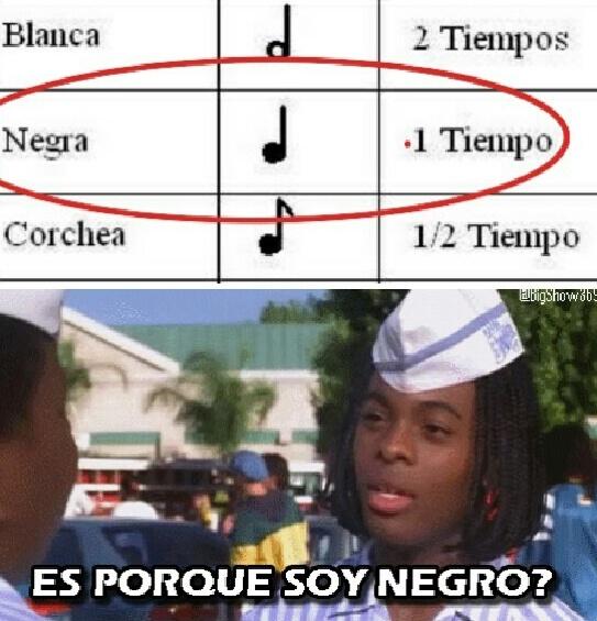 Negro M - meme