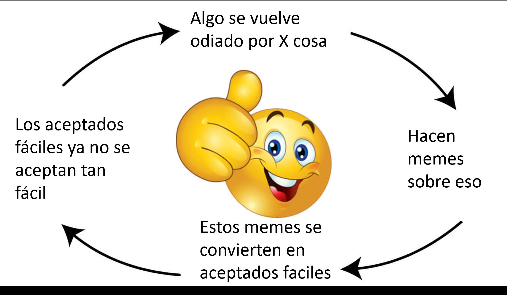 el ciclo de los aceptados faciles :cool: - meme