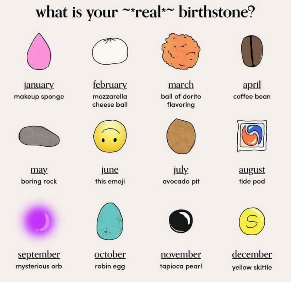 Which are you - meme