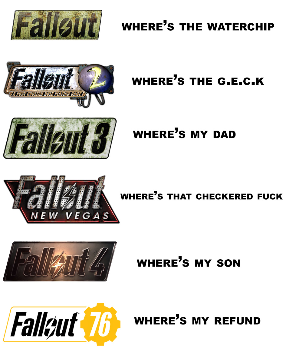 fallout where is _____ - meme