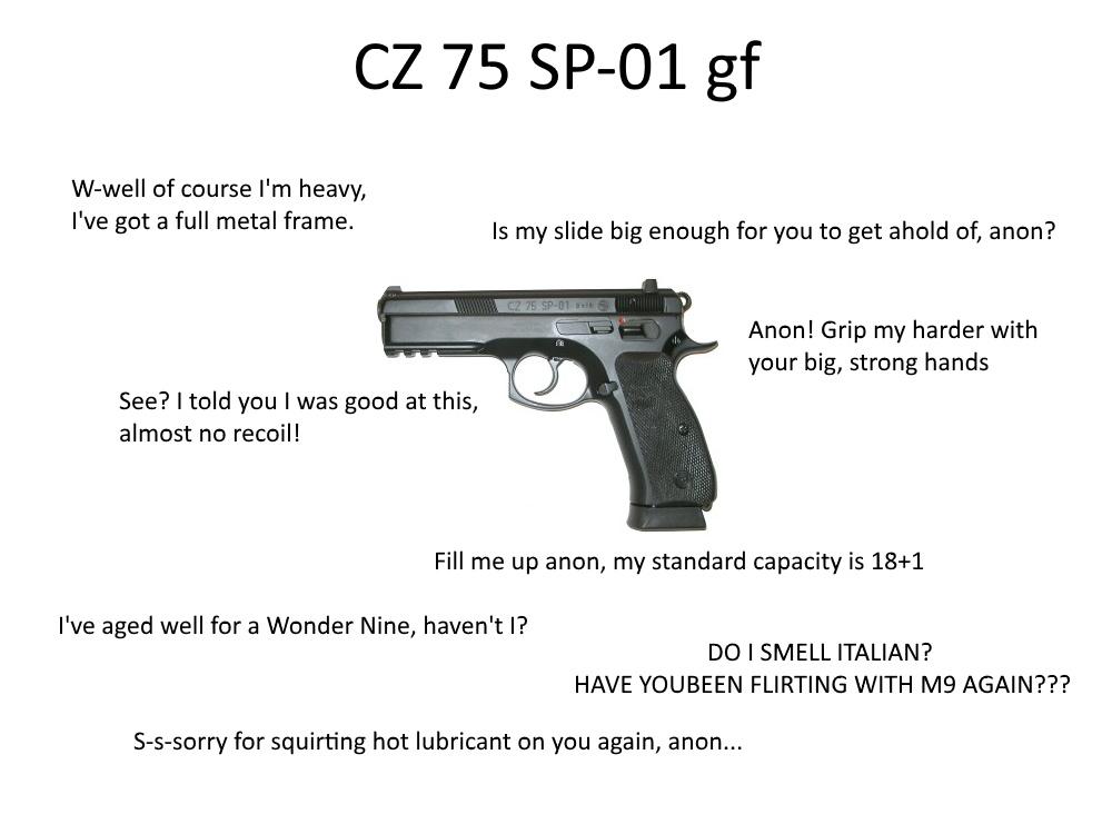 Gun waifus - meme