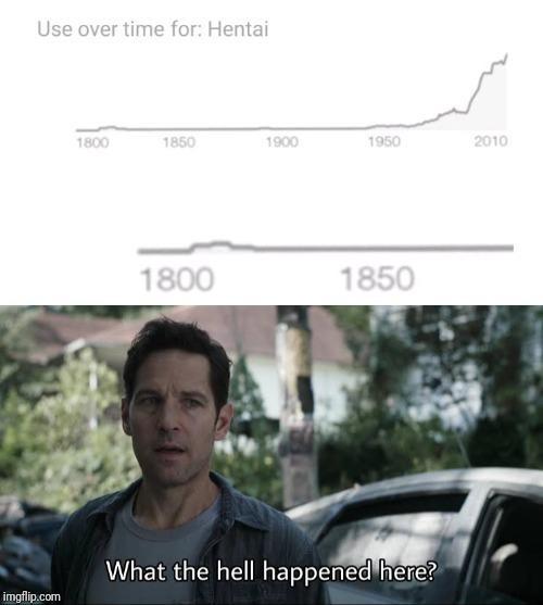 The begining - meme