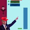 Y luego en Switch nos cobran el online, pinshi Nintendo luego si se la mama.