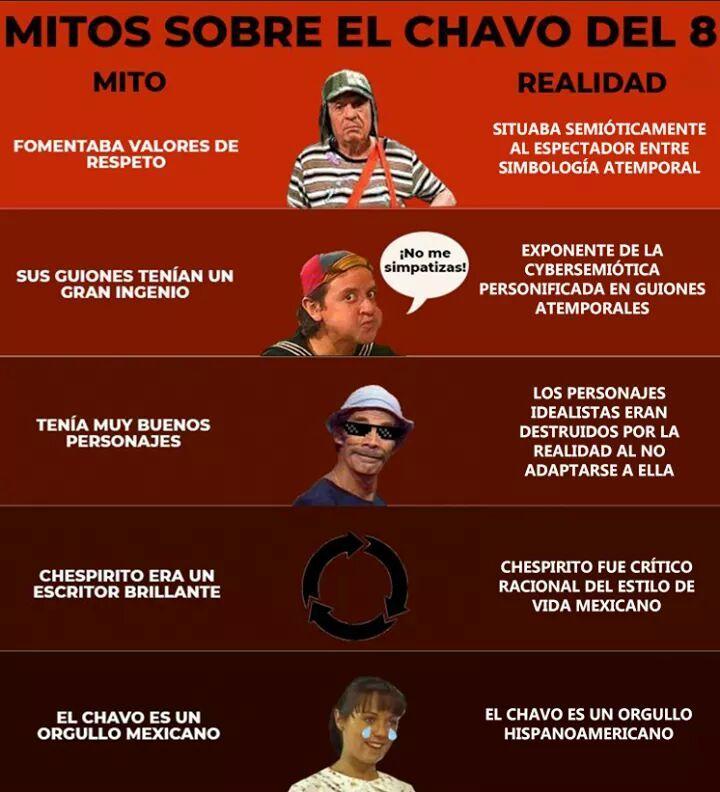 Habla fan experto en Chespirito - meme