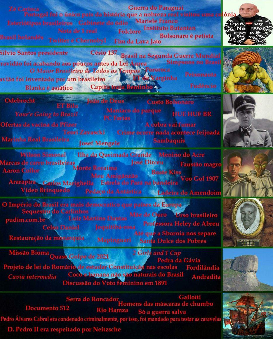 Iceberg gigante br - meme