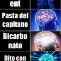 Mayoo