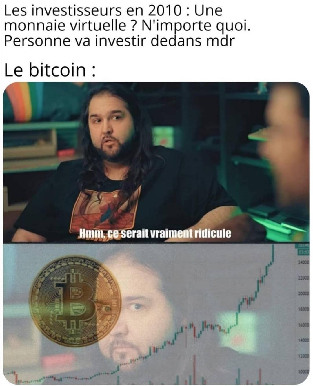 Ce n'est qu'après qu'on regrette de ne pas avoir investi... - meme