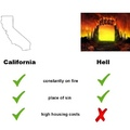 hell has satan