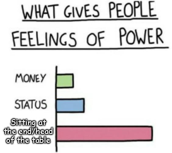 Head of Table = Ruler of The House - meme