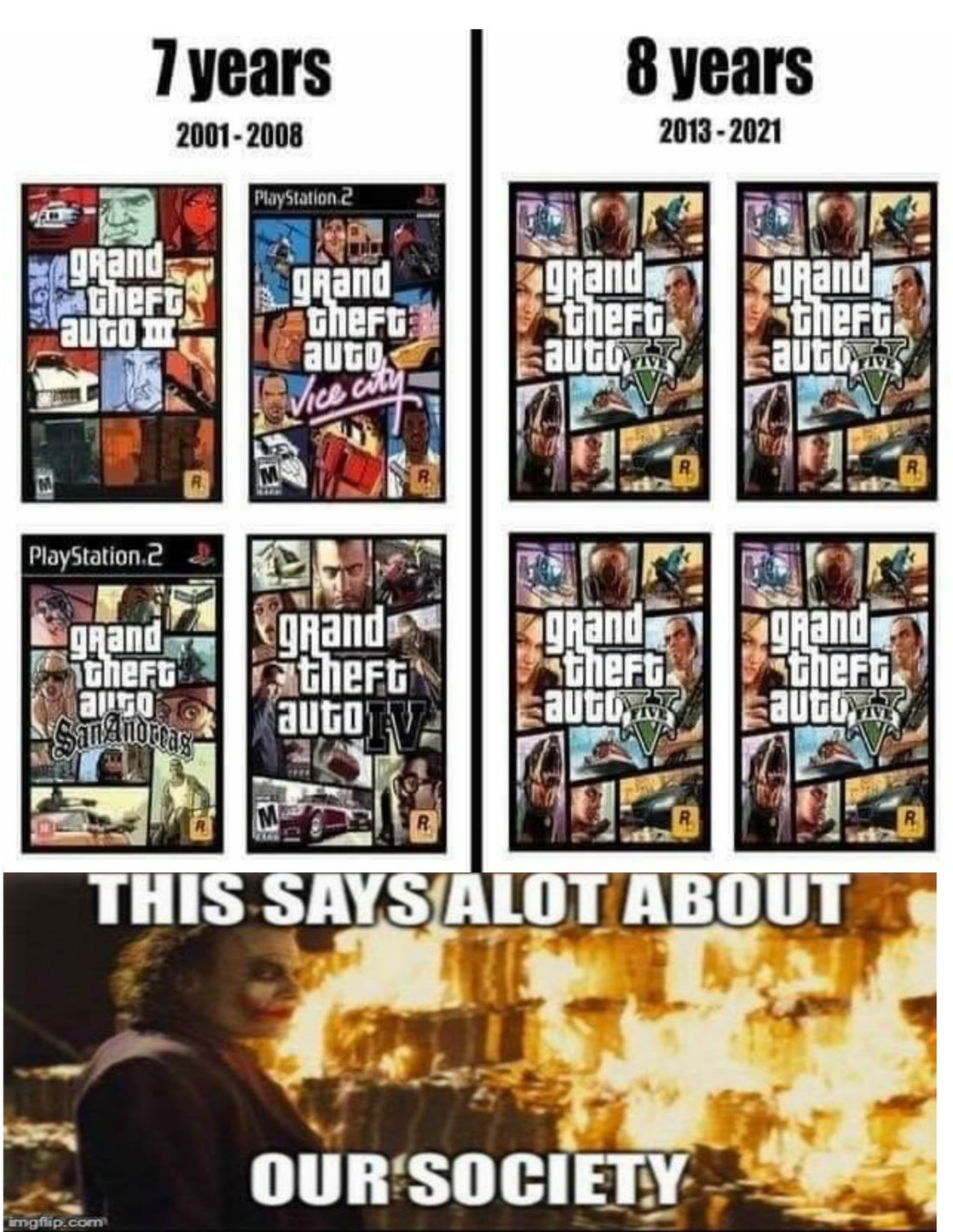 Para cuándo GTA 6 !! - meme