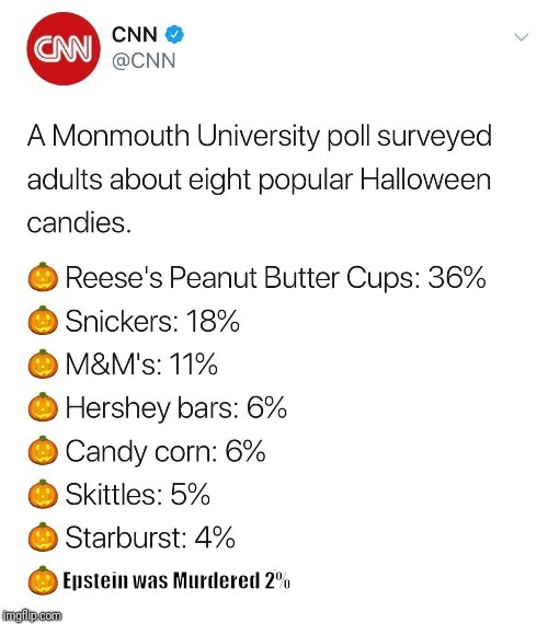 Candy - meme