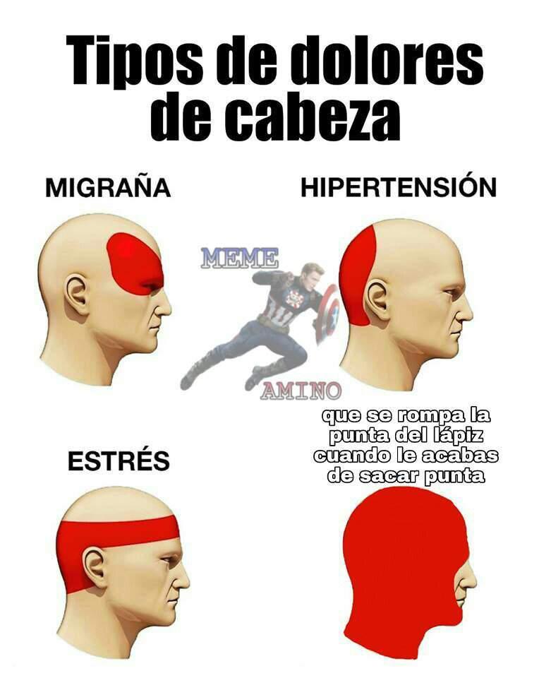 Tipos de dolores de cabeza. - meme