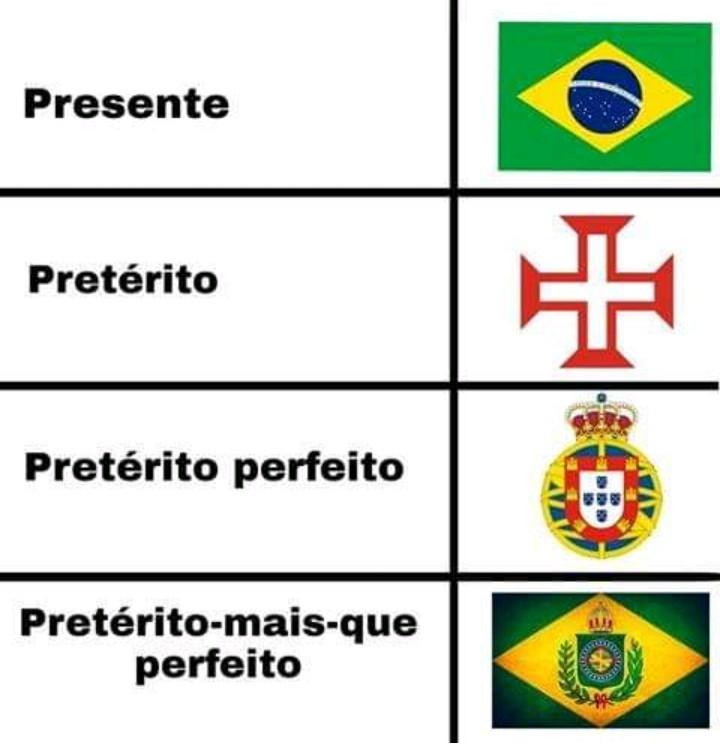 Como aprender português - meme