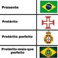 Como aprender português