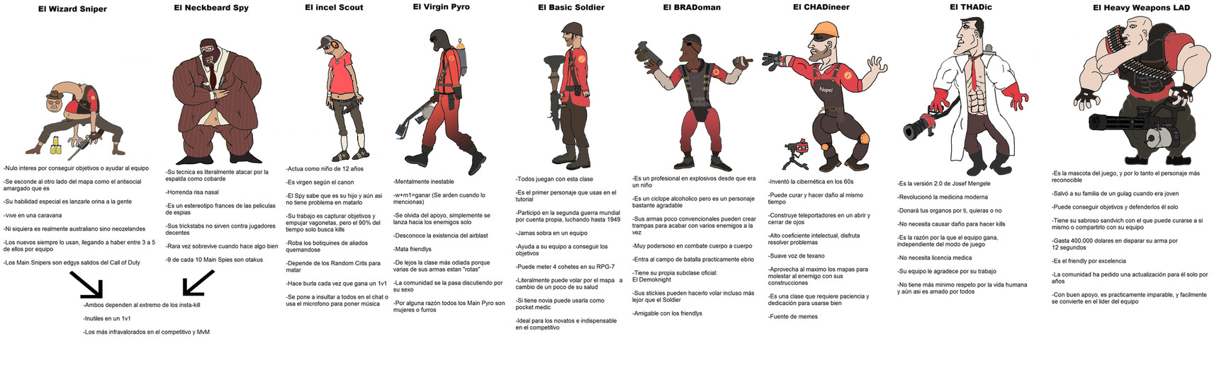 Team Fortress 2 (usen zoom o descarguen) - meme