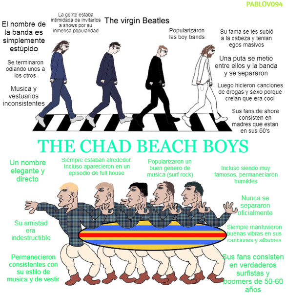 The chad beach boys - meme