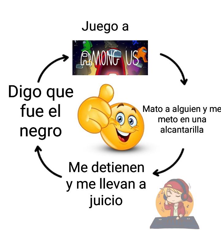 Meme de among us ríanse