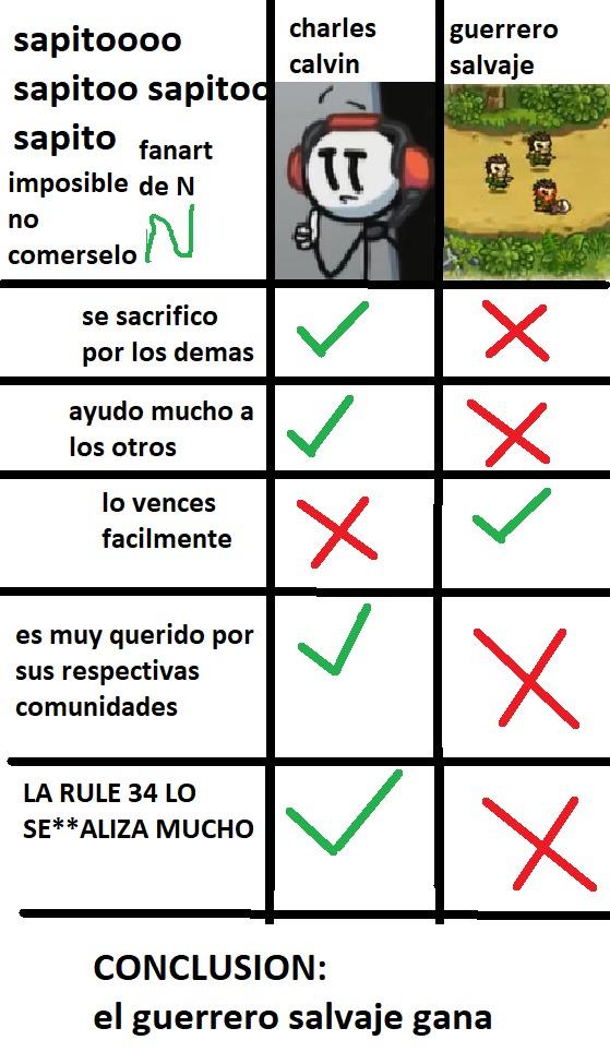 ADEMAS EL CARLOS CALVO eemmm ummm bueno no se que poner mas en el titulo - meme