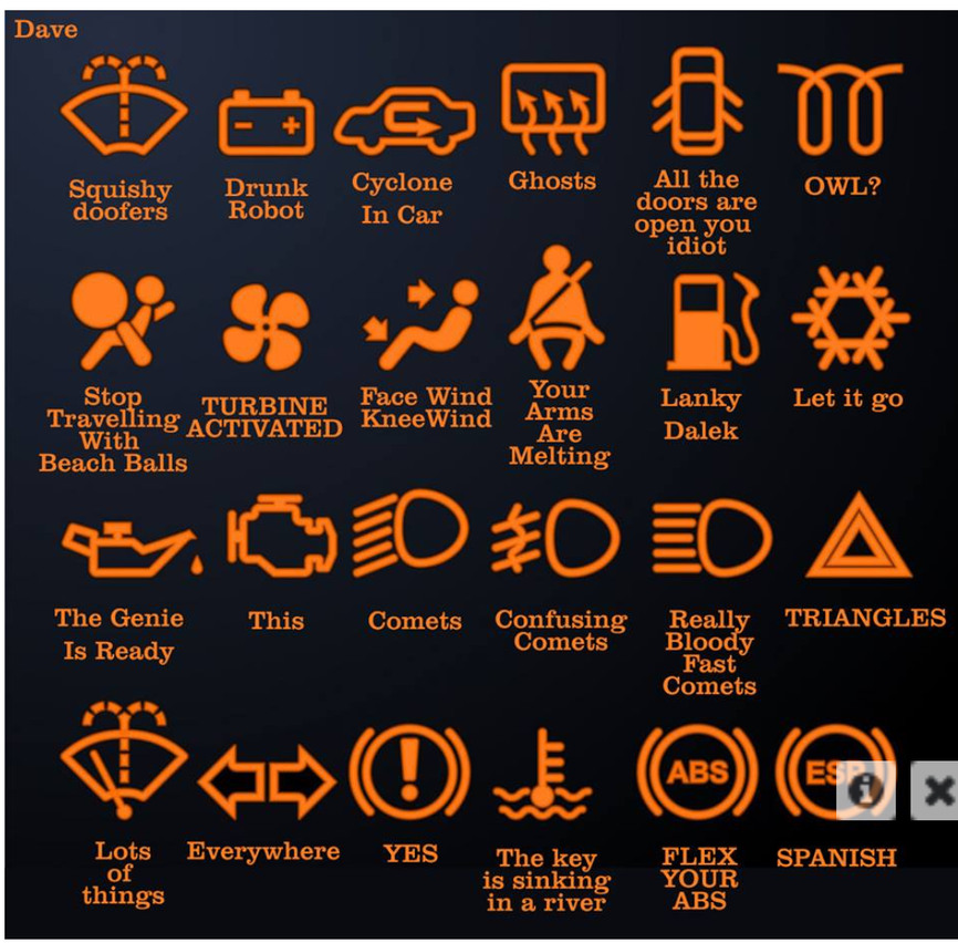 What your dash lights really mean - meme