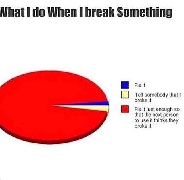 What do I do when I break something - meme