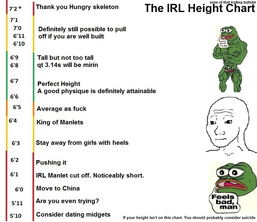 Height - meme