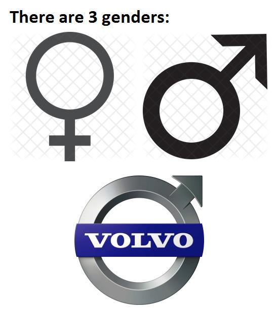 Volvo - meme