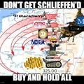 Don't get Schliefffen'd - HOLD THE LINE