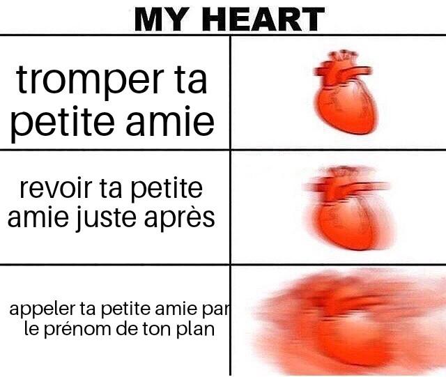 """Souvent rattrapé par """"c'est ma cousine"""" - meme"""