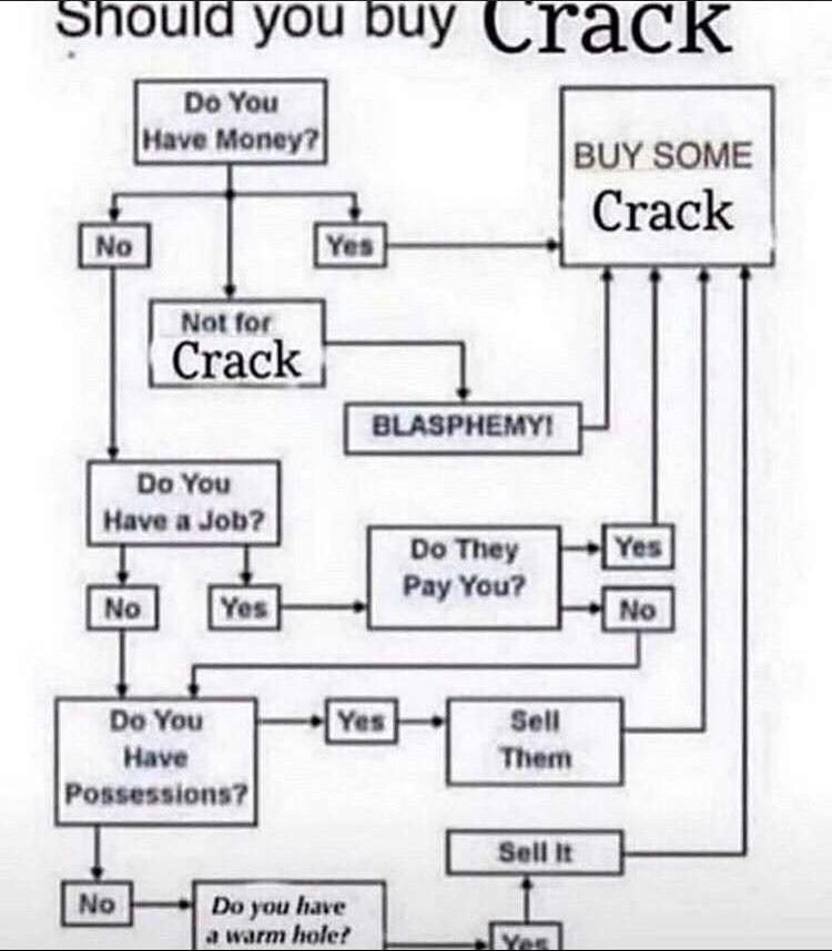Crack buyers guide - meme