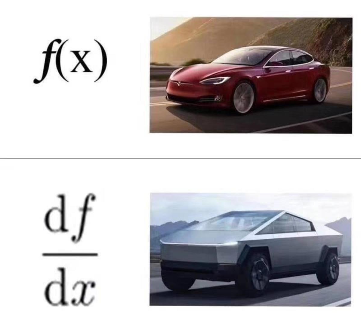 d(e)riving - meme