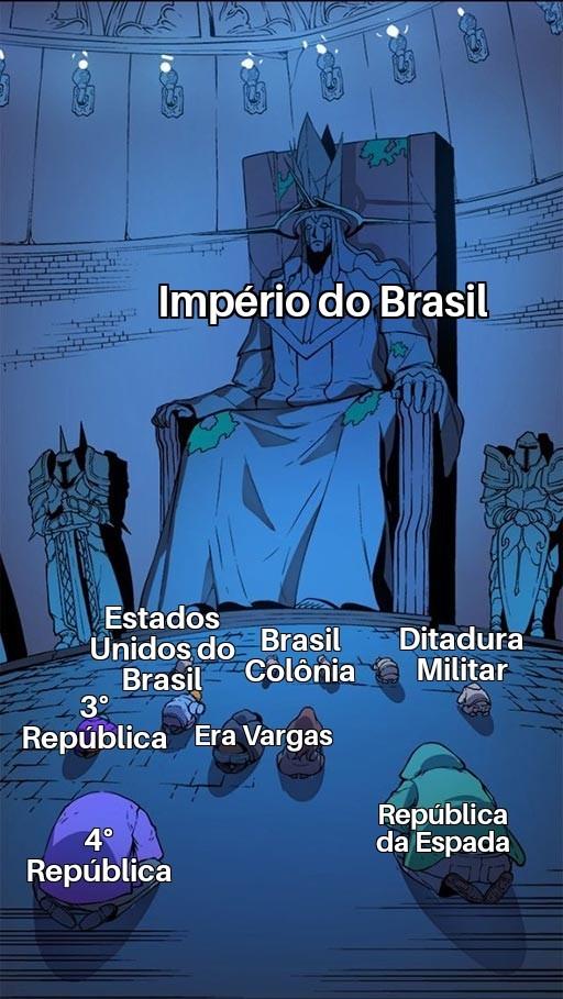 Brasil-sil-sil - meme