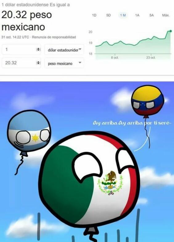 Arriba Nueva España - meme