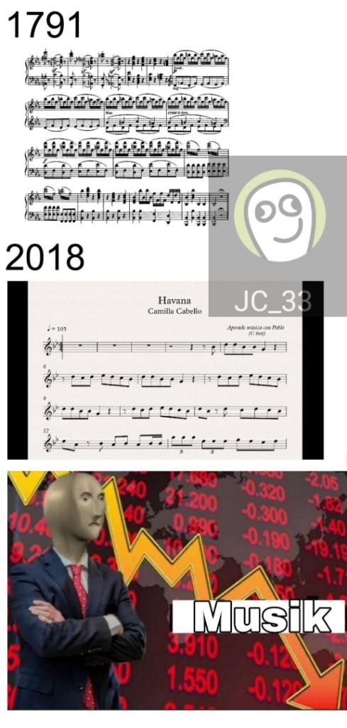 Mozar - meme
