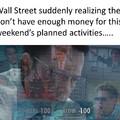 The Real Wall Street Panic.....
