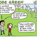 """""""Clean"""" Energy..."""