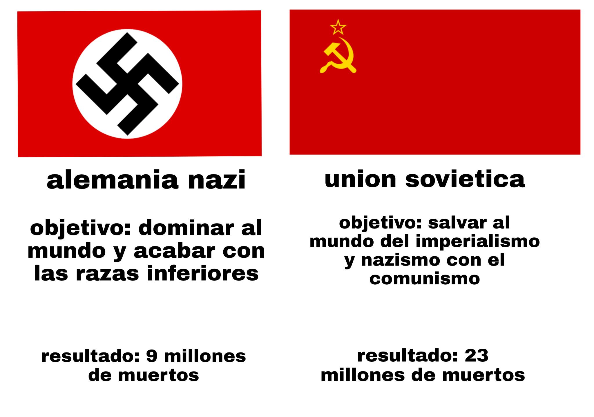 Nazis vs union Soviética - meme