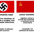 Nazis vs union Soviética