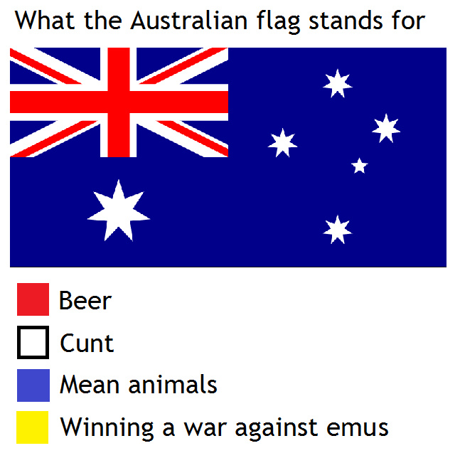 Never forget the great emu war